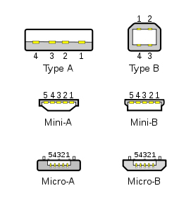 USB Type Diagram